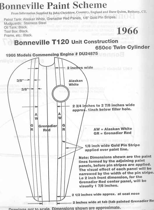 2002 Honda Xr650r further Wiring Diagrams also 1979 Triumph Bonneville 750 in addition Wiring Diagrams moreover 1969 Triumph Bonneville T120r. on 1967 triumph 650 bonneville wiring